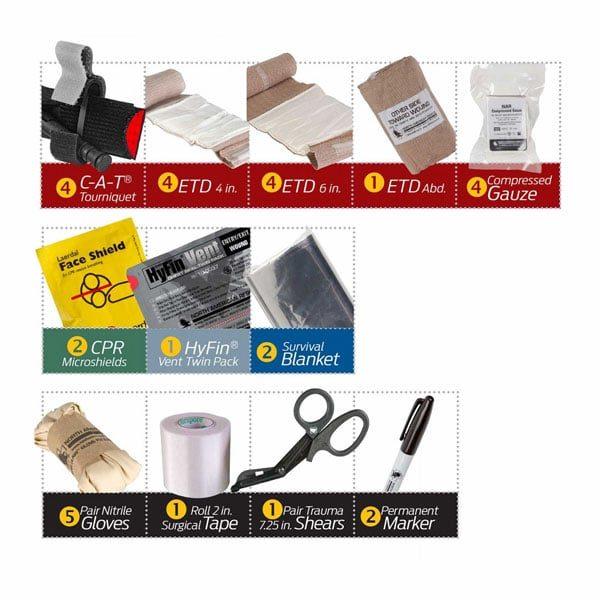 SRO Crisis Response Kit