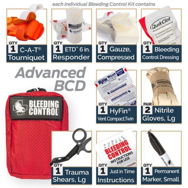 Individual Public Access Bleeding Control Stations Advanced